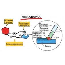 Как выбрать аппарат для ручной дуговой сварки (MMA)